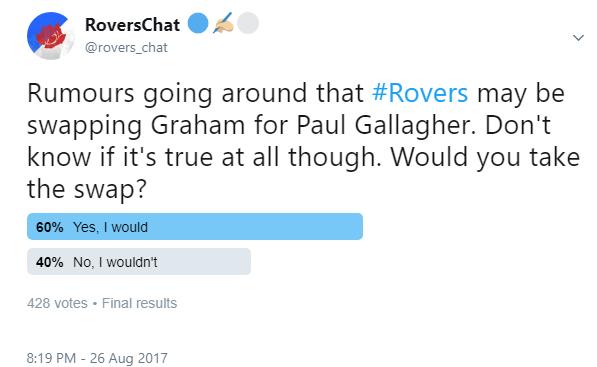 Graham & Gallagher